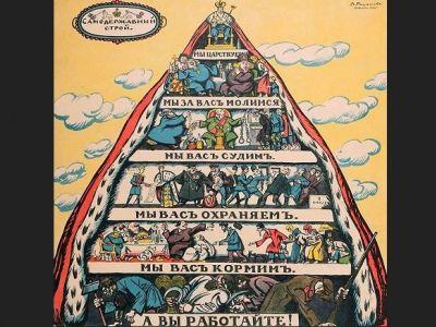Пирамида самодержавной вертикали (плакат А.Радакова). Иллюстрация: yanlev.livejournal.com