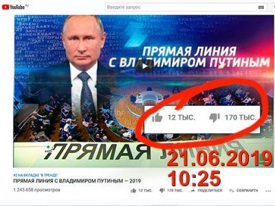 Лайки и дизлайки к прямой линии Путина (на YouTube). Скрин: yakovenkoigor.blogspot.com